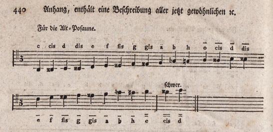Albrechtsberger 440