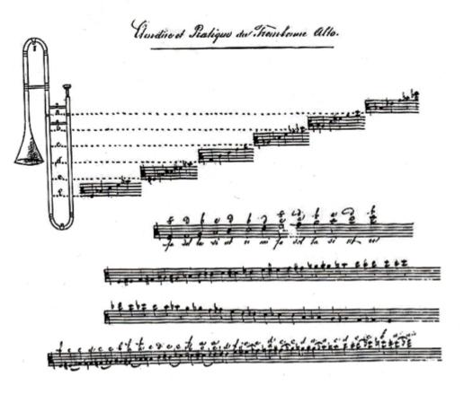 Braun alto trombone history timeline will kimball