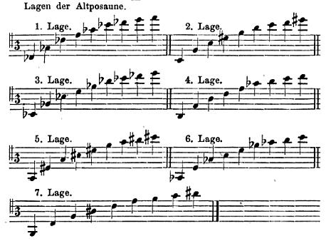schubert instrumentalmusik 122 alto trombone history timeline will kimball