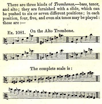 Alto trombone position chart from Albrechtsberger's treatise, translated by Novello