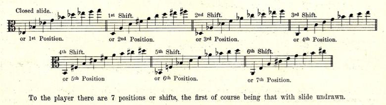Hofmann alto alto trombone history timeline will kimball