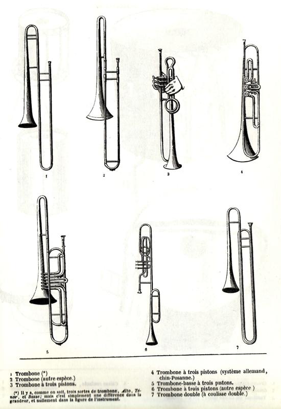 Kastner Militaire alto trombone history timeline will kimball